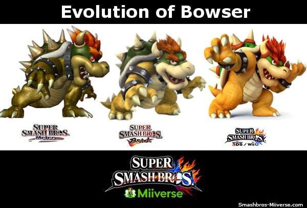 bowser_evolution